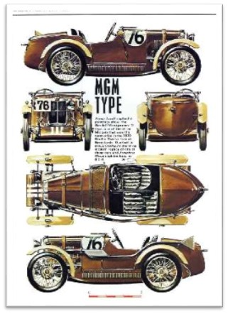 1929 MType MG Midget
