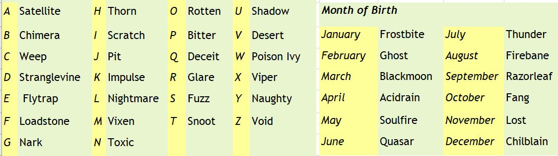 Scary Faery Name finder